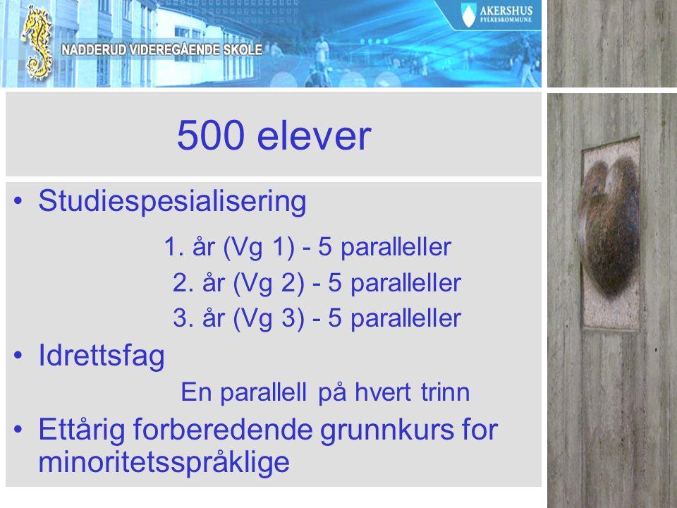 500 elever Studiespesialisering 1. år (Vg 1) - 5 paralleller 2.