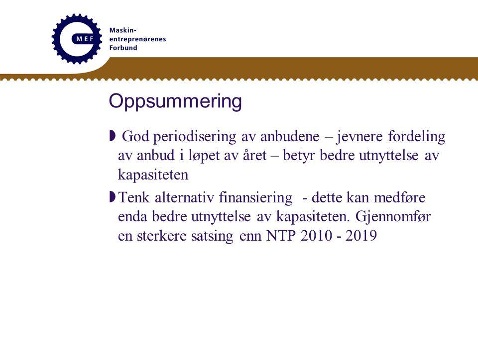 Oppsummering  God periodisering av anbudene – jevnere fordeling av anbud i løpet av året – betyr bedre utnyttelse av kapasiteten  Tenk alternativ fi
