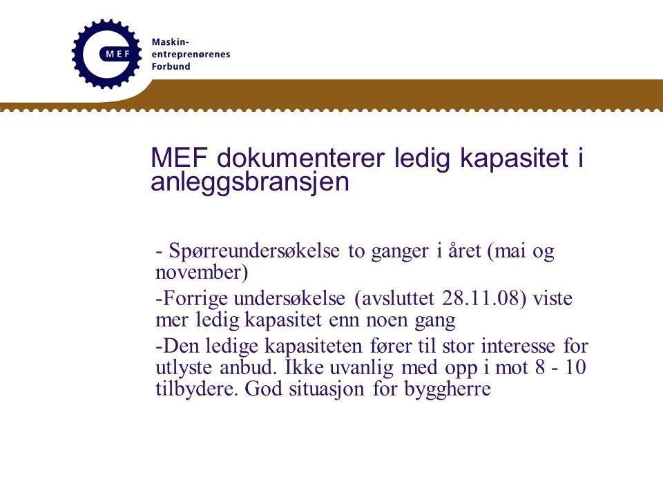MEF dokumenterer ledig kapasitet i anleggsbransjen - Spørreundersøkelse to ganger i året (mai og november) -Forrige undersøkelse (avsluttet 28.11.08)