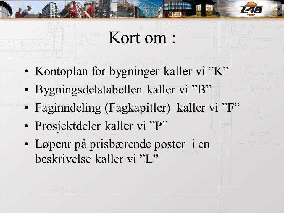 Kort om : Kontoplan for bygninger kaller vi K Bygningsdelstabellen kaller vi B Faginndeling (Fagkapitler) kaller vi F Prosjektdeler kaller vi P Løpenr på prisbærende poster i en beskrivelse kaller vi L