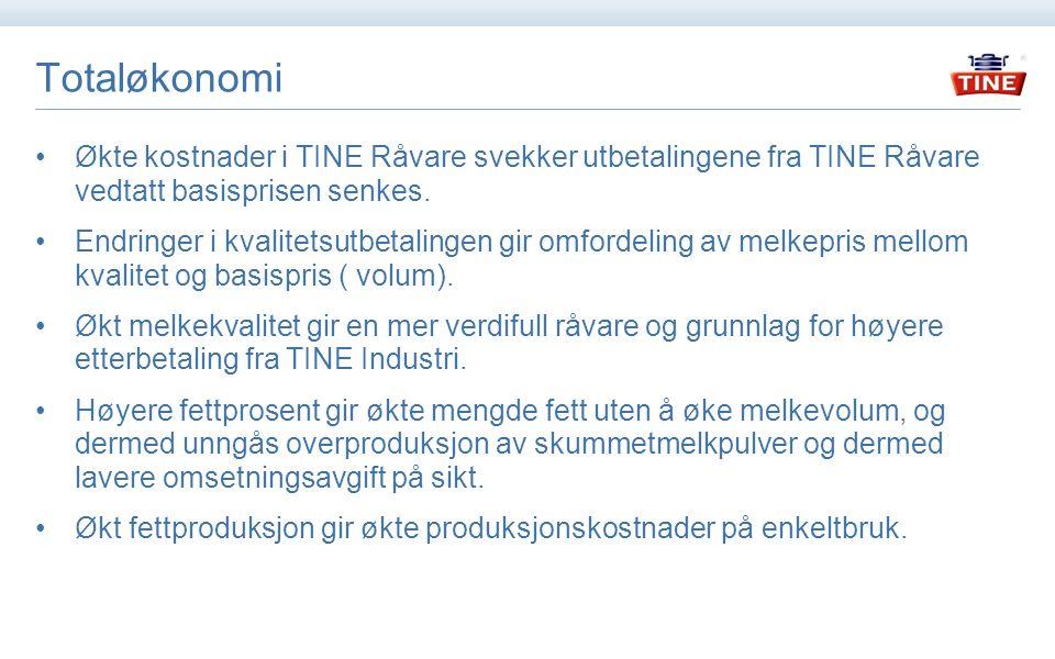 Totaløkonomi Økte kostnader i TINE Råvare svekker utbetalingene fra TINE Råvare vedtatt basisprisen senkes.