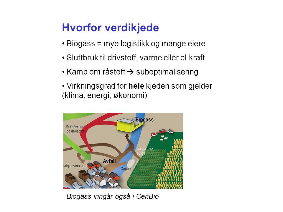 Hvorfor verdikjede Biogass = mye logistikk og mange eiere Sluttbruk til drivstoff, varme eller el.kraft Kamp om råstoff  suboptimalisering Virkningsgrad for hele kjeden som gjelder (klima, energi, økonomi) Biogass inngår også i CenBio