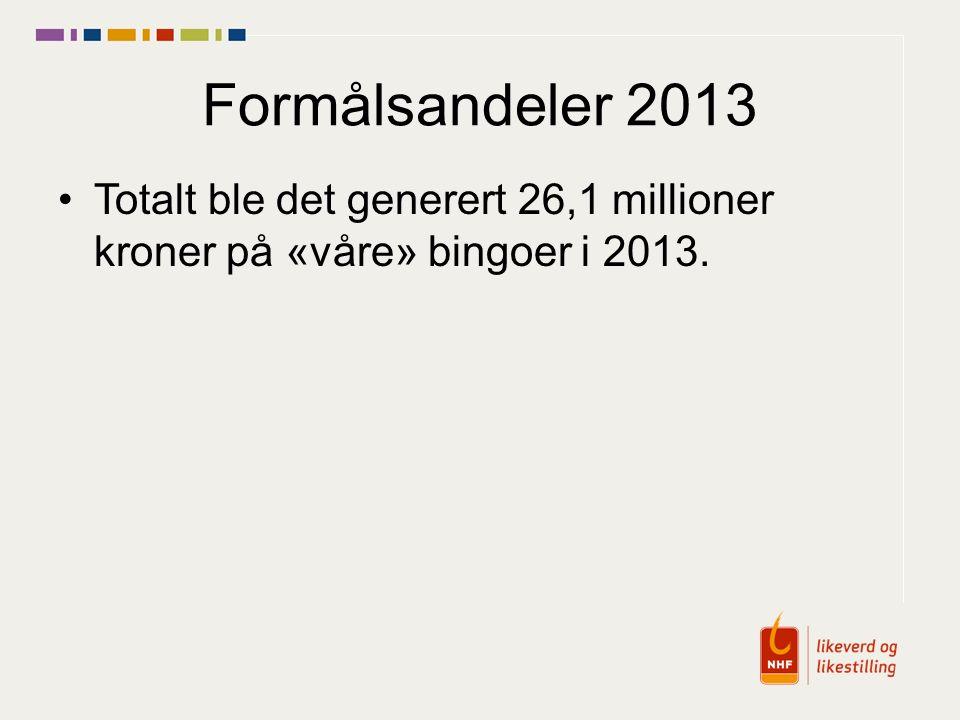 Formålsandeler 2013 Totalt ble det generert 26,1 millioner kroner på «våre» bingoer i 2013.
