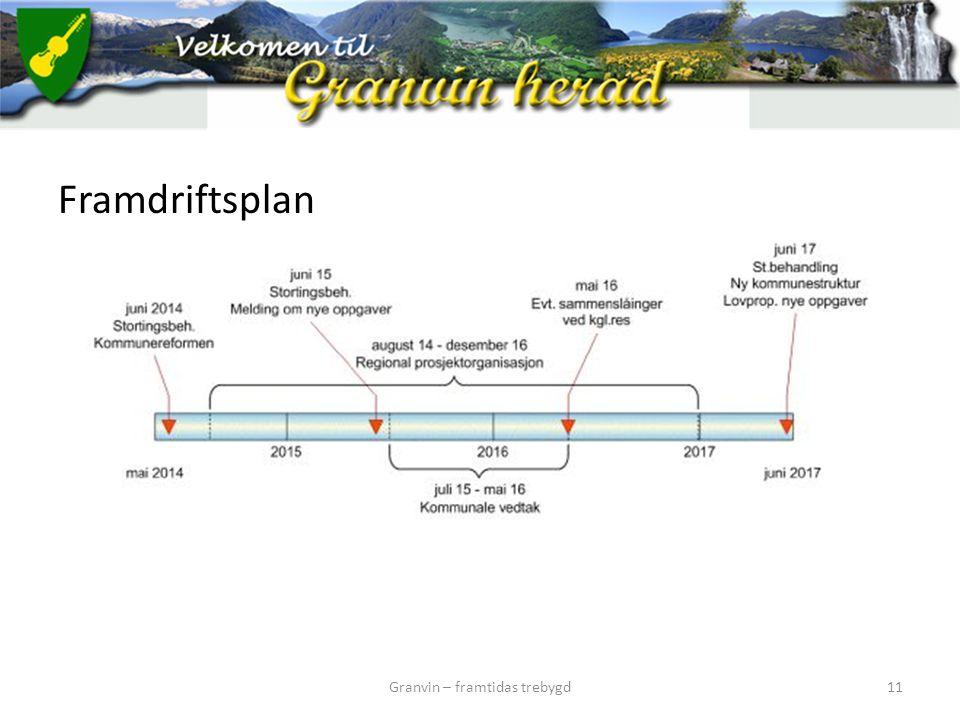 Framdriftsplan Granvin – framtidas trebygd11