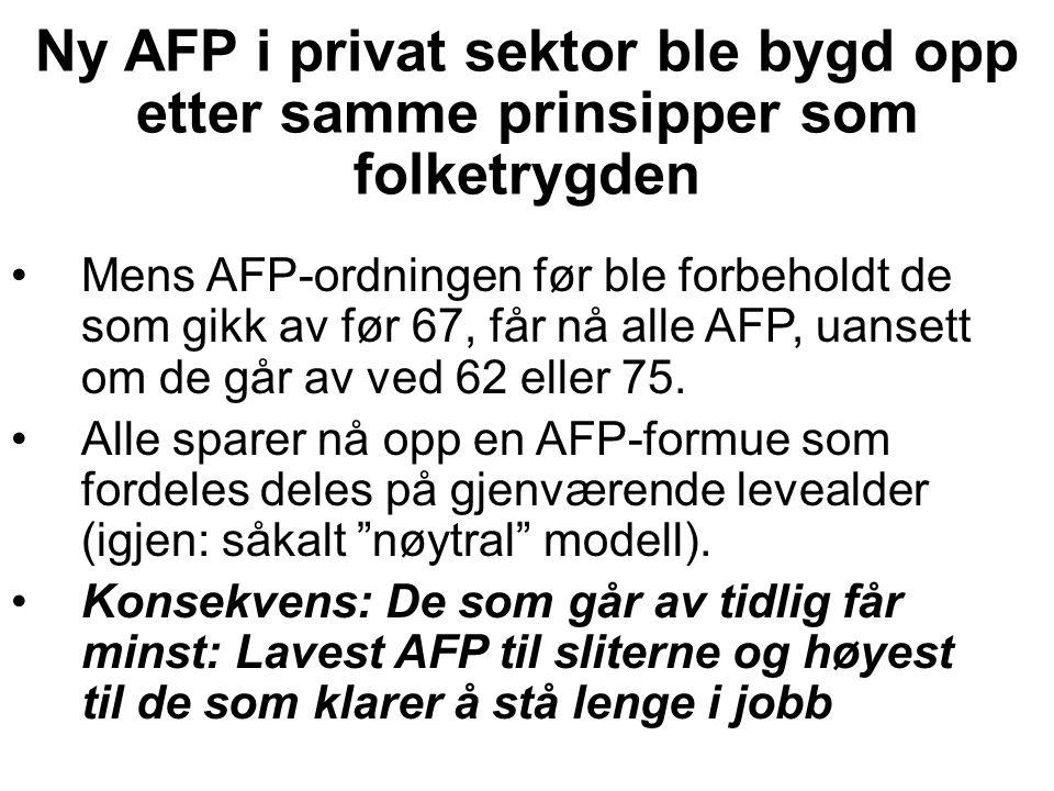 Ny AFP i privat sektor ble bygd opp etter samme prinsipper som folketrygden Mens AFP-ordningen før ble forbeholdt de som gikk av før 67, får nå alle AFP, uansett om de går av ved 62 eller 75.
