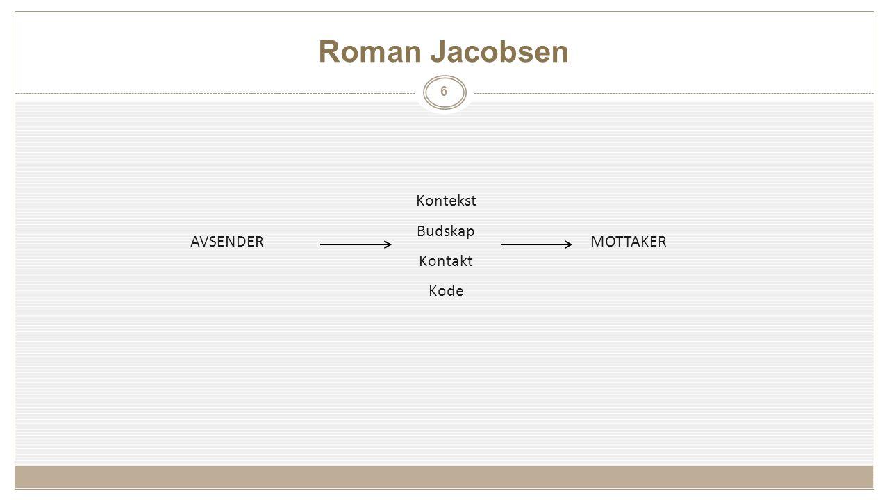 Roman Jacobsen 6 1 MOTTAKERAVSENDER Kontekst Budskap Kontakt Kode