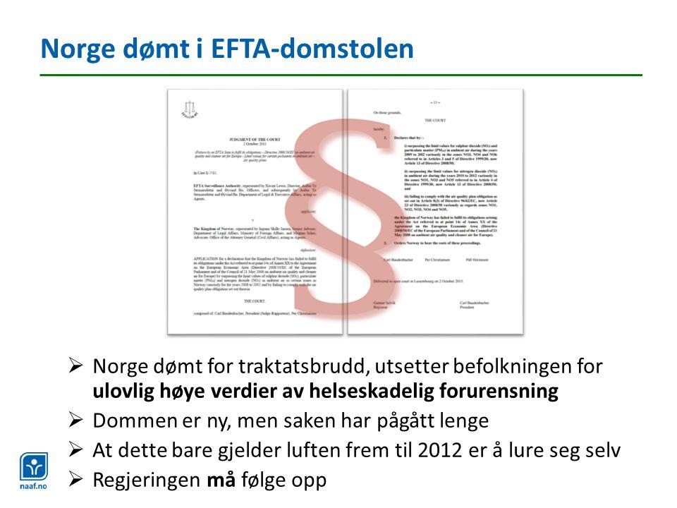 Norge dømt i EFTA-domstolen  Norge dømt for traktatsbrudd, utsetter befolkningen for ulovlig høye verdier av helseskadelig forurensning  Dommen er ny, men saken har pågått lenge  At dette bare gjelder luften frem til 2012 er å lure seg selv  Regjeringen må følge opp