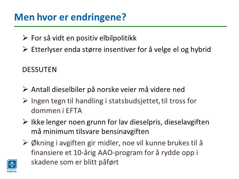  For så vidt en positiv elbilpolitikk  Etterlyser enda større insentiver for å velge el og hybrid DESSUTEN  Antall dieselbiler på norske veier må v