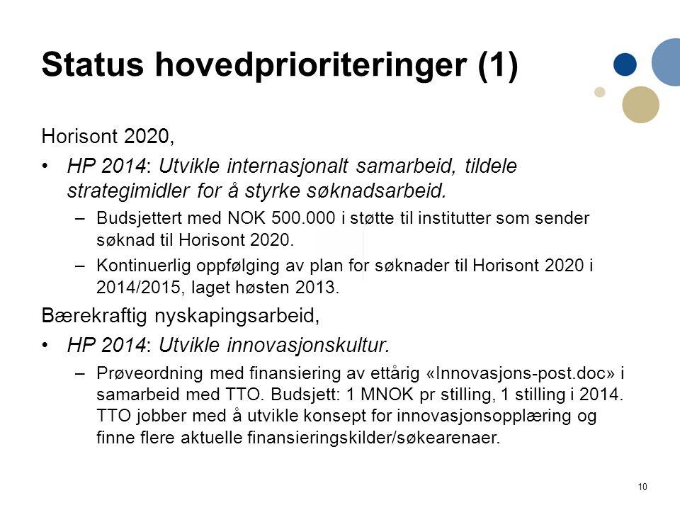 10 Status hovedprioriteringer (1) Horisont 2020, HP 2014: Utvikle internasjonalt samarbeid, tildele strategimidler for å styrke søknadsarbeid.