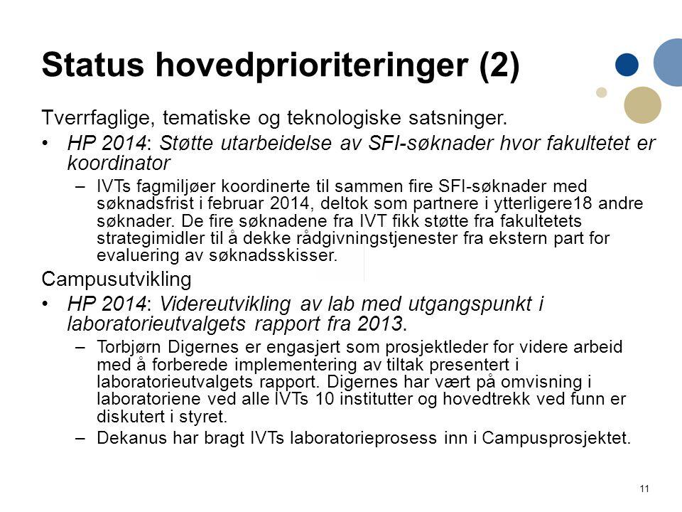 11 Status hovedprioriteringer (2) Tverrfaglige, tematiske og teknologiske satsninger.