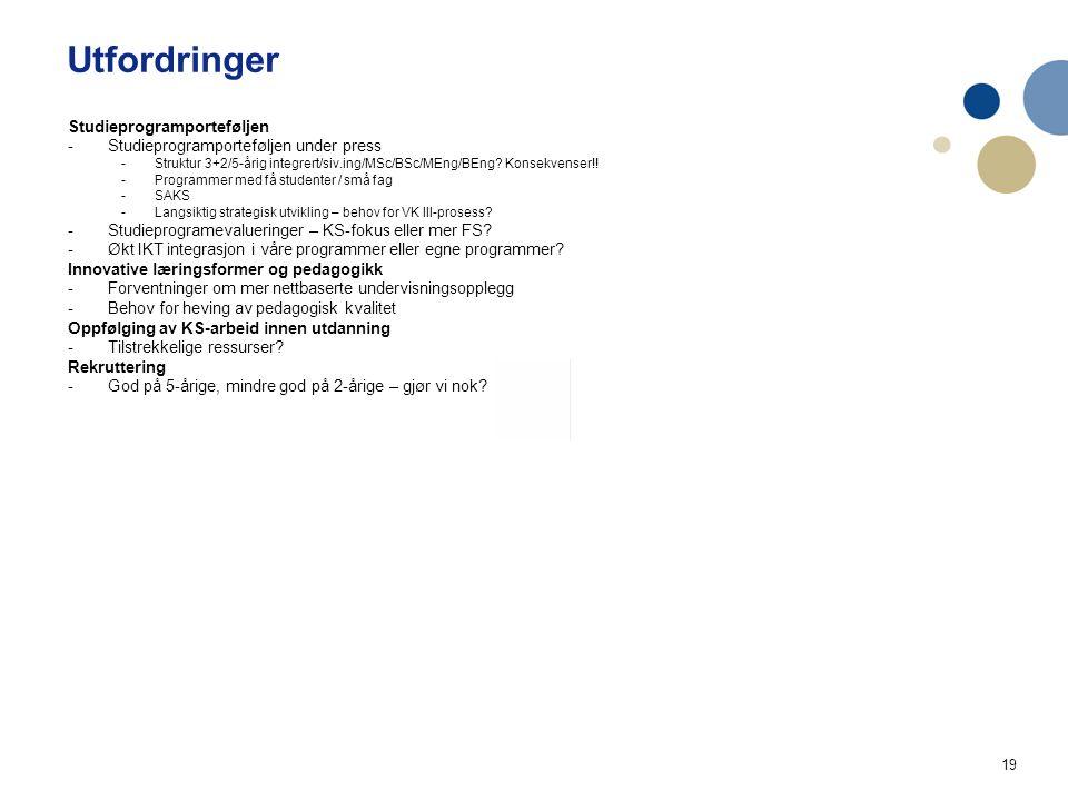19 Utfordringer Studieprogramporteføljen -Studieprogramporteføljen under press -Struktur 3+2/5-årig integrert/siv.ing/MSc/BSc/MEng/BEng.