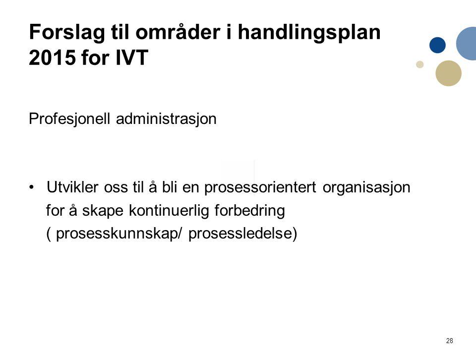 28 Forslag til områder i handlingsplan 2015 for IVT Profesjonell administrasjon Utvikler oss til å bli en prosessorientert organisasjon for å skape kontinuerlig forbedring ( prosesskunnskap/ prosessledelse)