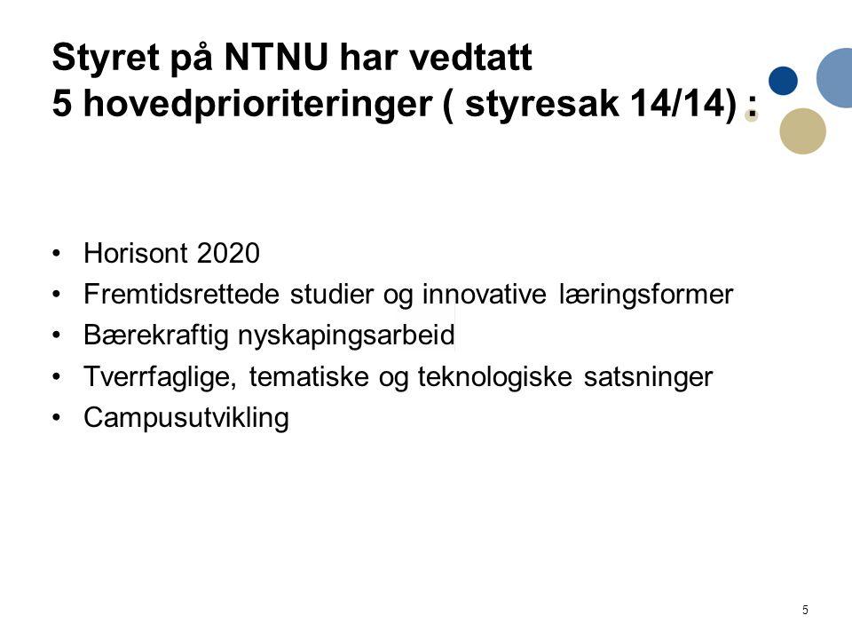 5 Styret på NTNU har vedtatt 5 hovedprioriteringer ( styresak 14/14) : Horisont 2020 Fremtidsrettede studier og innovative læringsformer Bærekraftig nyskapingsarbeid Tverrfaglige, tematiske og teknologiske satsninger Campusutvikling