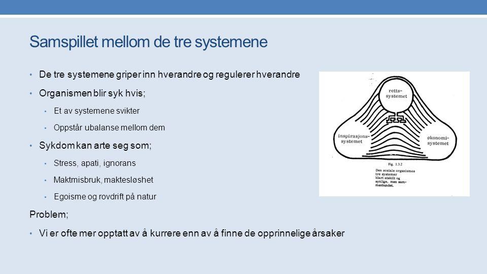 Samspillet mellom de tre systemene De tre systemene griper inn hverandre og regulerer hverandre Organismen blir syk hvis; Et av systemene svikter Opps