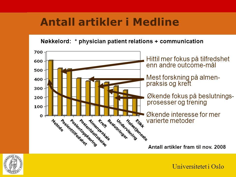 Universitetet i Oslo Antall artikler i Medline Nøkkelord: * physician patient relations + communication Antall artikler fram til nov. 2008 Hittil mer