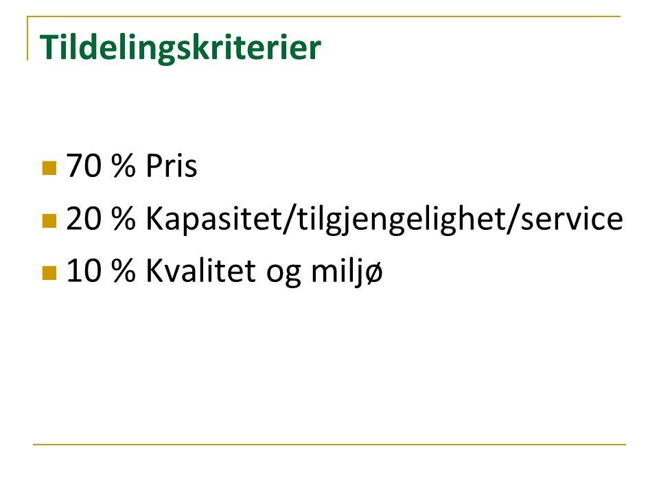 Tildelingskriterier 70 % Pris 20 % Kapasitet/tilgjengelighet/service 10 % Kvalitet og miljø