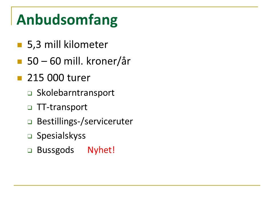 Anbudsomfang 5,3 mill kilometer 50 – 60 mill. kroner/år 215 000 turer  Skolebarntransport  TT-transport  Bestillings-/serviceruter  Spesialskyss 