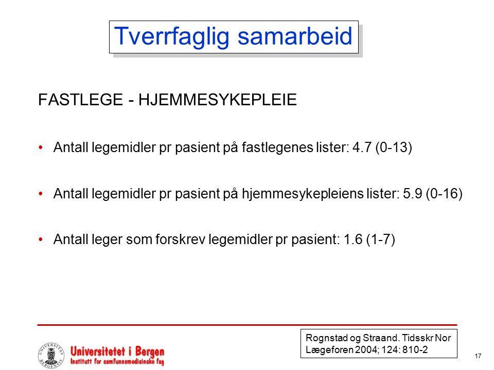 17 Tverrfaglig samarbeid FASTLEGE - HJEMMESYKEPLEIE Antall legemidler pr pasient på fastlegenes lister: 4.7 (0-13) Antall legemidler pr pasient på hje
