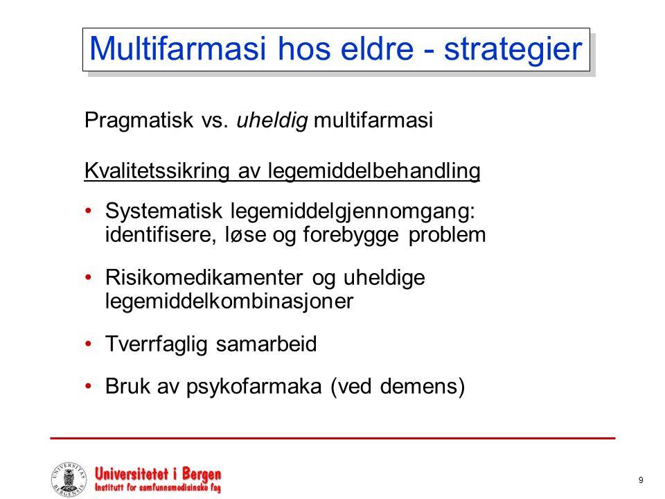 9 Multifarmasi hos eldre - strategier Pragmatisk vs. uheldig multifarmasi Kvalitetssikring av legemiddelbehandling Systematisk legemiddelgjennomgang: