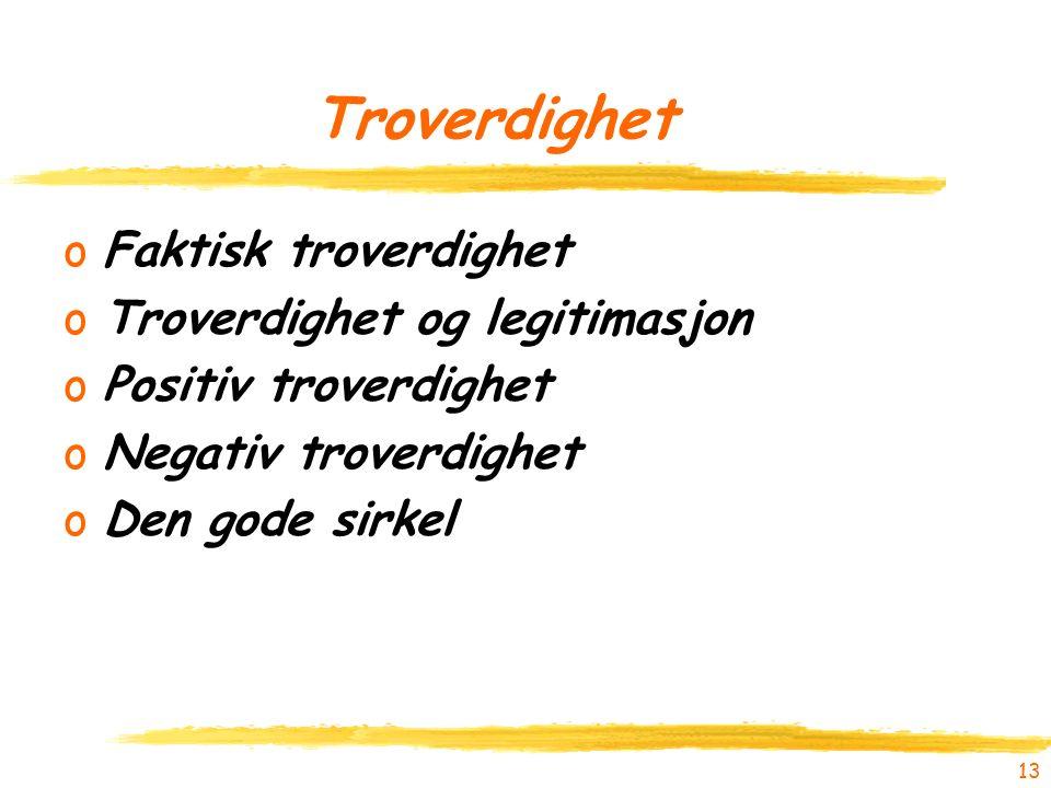 Troverdighet oFaktisk troverdighet oTroverdighet og legitimasjon oPositiv troverdighet oNegativ troverdighet oDen gode sirkel 13