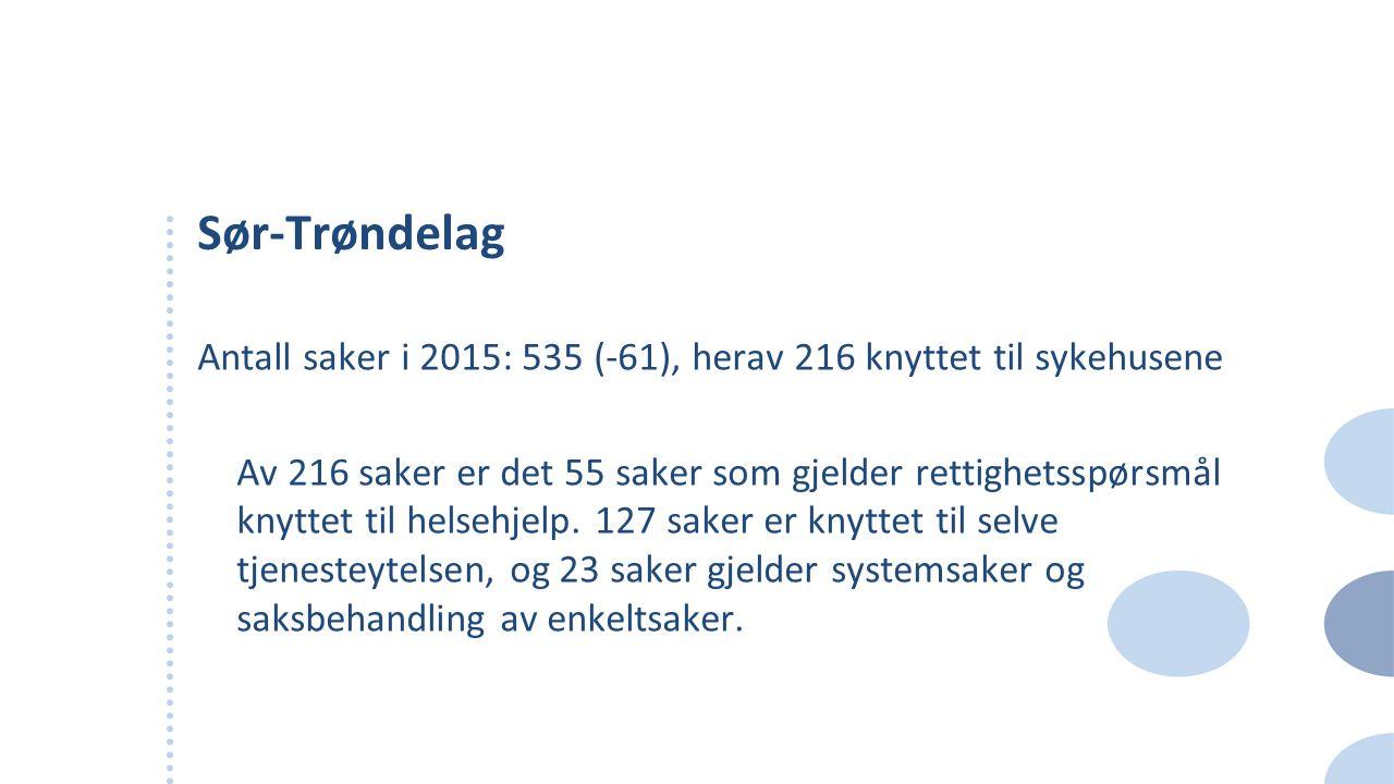 Sør-Trøndelag Antall saker i 2015: 535 (-61), herav 216 knyttet til sykehusene Av 216 saker er det 55 saker som gjelder rettighetsspørsmål knyttet til helsehjelp.