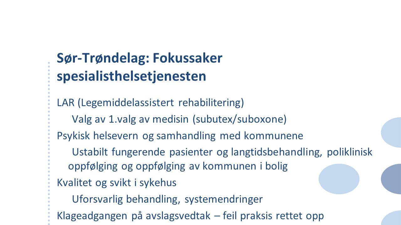 Sør-Trøndelag: Fokussaker spesialisthelsetjenesten LAR (Legemiddelassistert rehabilitering) Valg av 1.valg av medisin (subutex/suboxone) Psykisk helsevern og samhandling med kommunene Ustabilt fungerende pasienter og langtidsbehandling, poliklinisk oppfølging og oppfølging av kommunen i bolig Kvalitet og svikt i sykehus Uforsvarlig behandling, systemendringer Klageadgangen på avslagsvedtak – feil praksis rettet opp