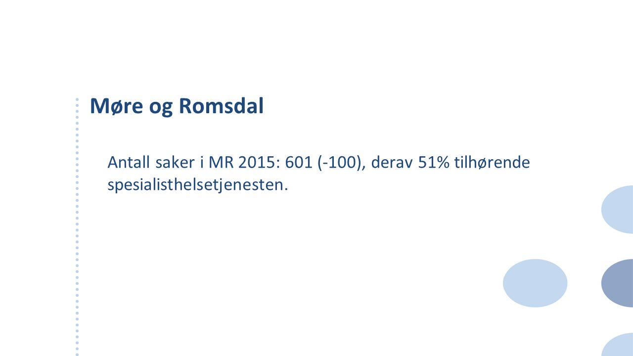 Møre og Romsdal Antall saker i MR 2015: 601 (-100), derav 51% tilhørende spesialisthelsetjenesten.