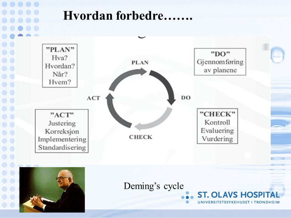 Deming's cycle Hvordan forbedre…….