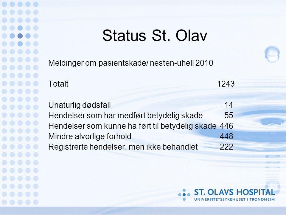 Målet Trygge og sikre tjenester av god kvalitet --- men vi har nok per 2012 et betydelig forbedringspotensial