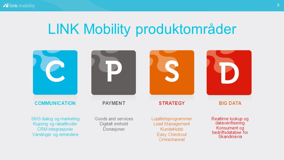 LINK Mobility produktområder COMMUNICATIONPAYMENTSTRATEGYBIG DATA 3 SMS dialog og marketing Kupong og rabattkoder CRM integrasjoner Varslinger og remindere Goods and services Digitalt innhold Donasjoner Lojalitetsprogrammer Lead Management Kundeklubb Easy Checkout Omnichannel Realtime lookup og dataverifisering Konsument og bedriftsdatabse for Skandinavia