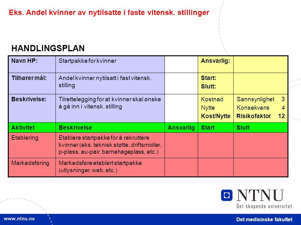 Det medisinske fakultet Navn HP:Startpakke for kvinnerAnsvarlig: Tilhører mål:Andel kvinner nytilsatt i fast vitensk.