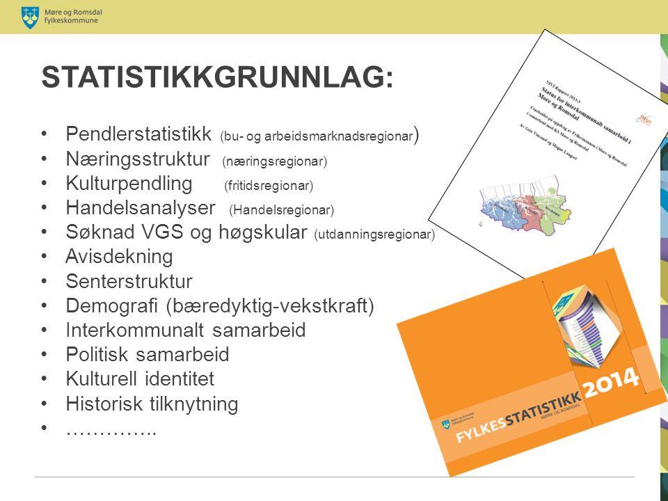 STATISTIKKGRUNNLAG: Pendlerstatistikk (bu- og arbeidsmarknadsregionar ) Næringsstruktur (næringsregionar) Kulturpendling (fritidsregionar) Handelsanalyser (Handelsregionar) Søknad VGS og høgskular (utdanningsregionar) Avisdekning Senterstruktur Demografi (bæredyktig-vekstkraft) Interkommunalt samarbeid Politisk samarbeid Kulturell identitet Historisk tilknytning …………..