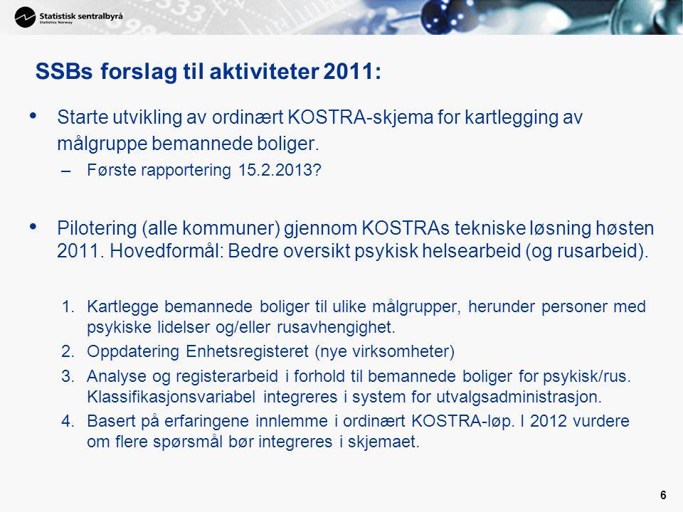 6 SSBs forslag til aktiviteter 2011: Starte utvikling av ordinært KOSTRA-skjema for kartlegging av målgruppe bemannede boliger. –Første rapportering 1
