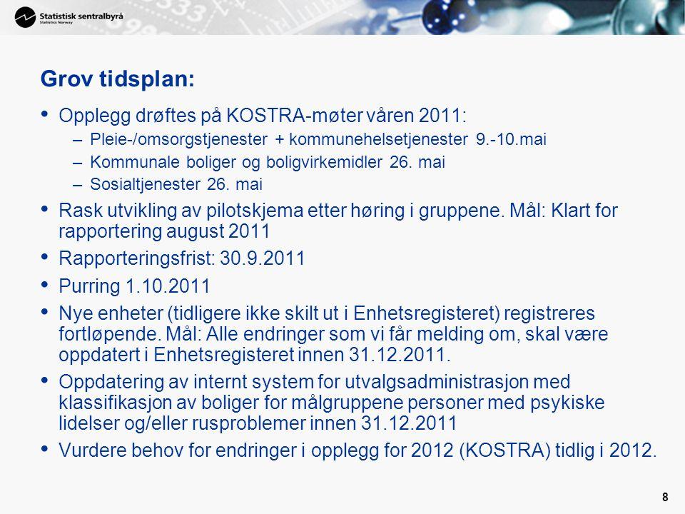 8 Grov tidsplan: Opplegg drøftes på KOSTRA-møter våren 2011: –Pleie-/omsorgstjenester + kommunehelsetjenester 9.-10.mai –Kommunale boliger og boligvirkemidler 26.