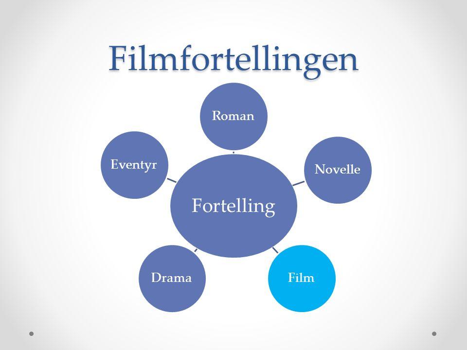Filmfortellingen Fortelling RomanNovelleFilmDramaEventyr
