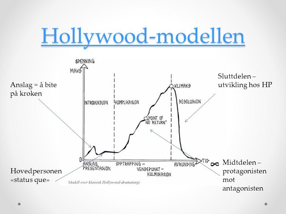 Hollywood-modellen Hovedpersonen «status que» Anslag = å bite på kroken Midtdelen – protagonisten mot antagonisten Sluttdelen – utvikling hos HP