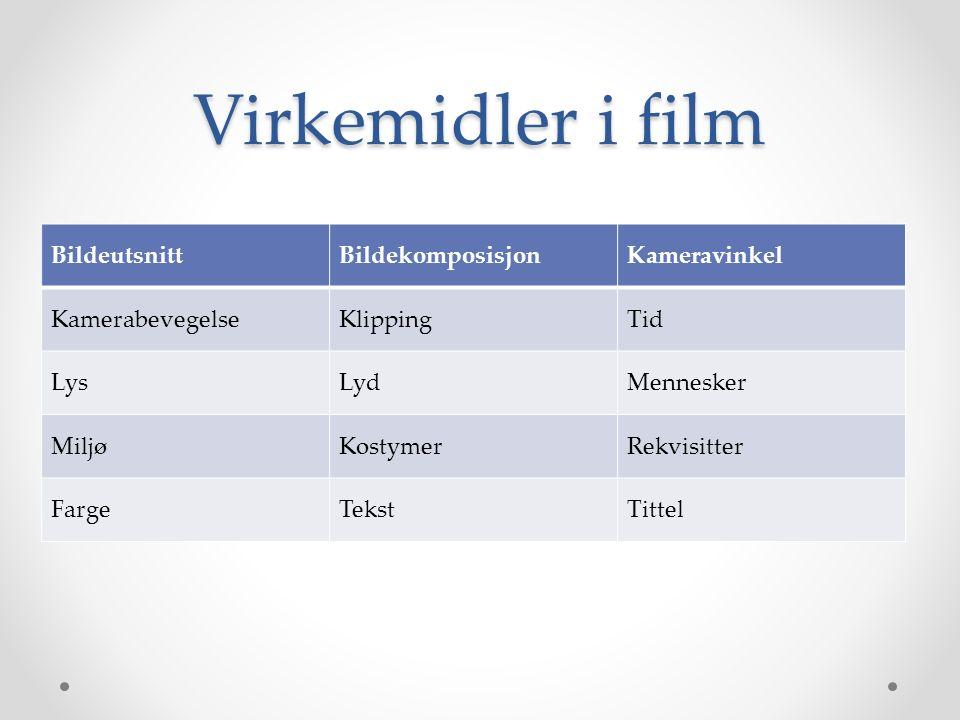 Virkemidler i film BildeutsnittBildekomposisjonKameravinkel KamerabevegelseKlippingTid LysLydMennesker MiljøKostymerRekvisitter FargeTekstTittel