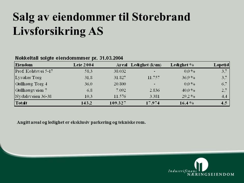 Salg av eiendommer til Storebrand Livsforsikring AS Angitt areal og ledighet er eksklusiv parkering og tekniske rom.