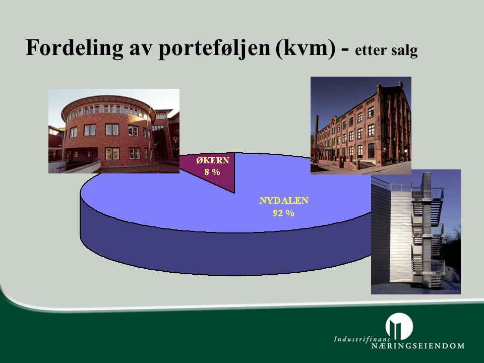 Fordeling av porteføljen (kvm) - etter salg