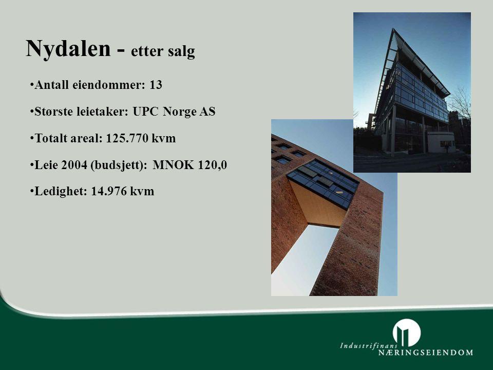 Nydalen - etter salg Antall eiendommer: 13 Største leietaker: UPC Norge AS Totalt areal: 125.770 kvm Leie 2004 (budsjett): MNOK 120,0 Ledighet: 14.976