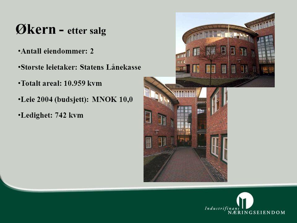 Økern - etter salg Antall eiendommer: 2 Største leietaker: Statens Lånekasse Totalt areal: 10.959 kvm Leie 2004 (budsjett): MNOK 10,0 Ledighet: 742 kv