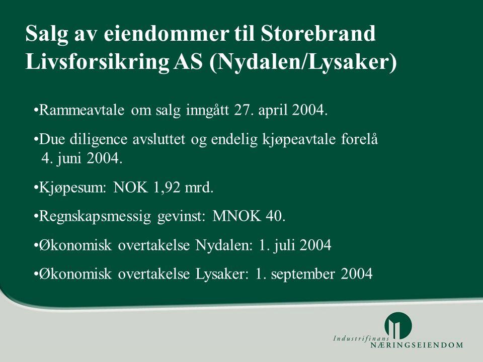 Salg av eiendommer til Storebrand Livsforsikring AS (Nydalen/Lysaker) Rammeavtale om salg inngått 27. april 2004. Due diligence avsluttet og endelig k