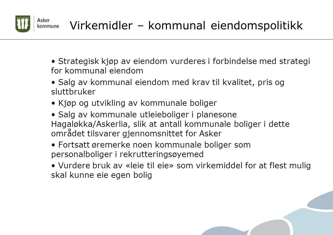 Virkemidler – kommunal eiendomspolitikk Strategisk kjøp av eiendom vurderes i forbindelse med strategi for kommunal eiendom Salg av kommunal eiendom m