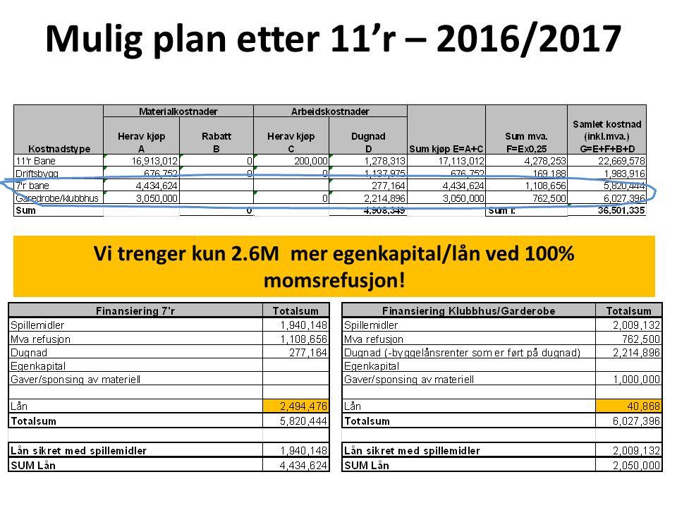 Mulig plan etter 11'r – 2016/2017 Vi trenger kun 2.6M mer egenkapital/lån ved 100% momsrefusjon!