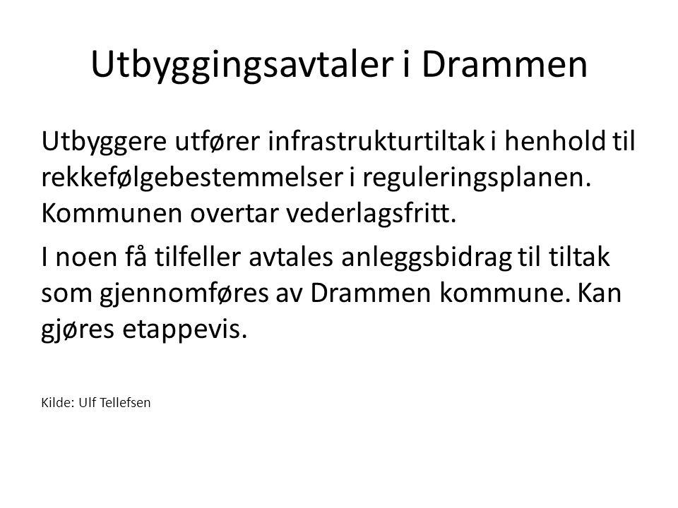 Utbyggingsavtaler i Drammen Utbyggere utfører infrastrukturtiltak i henhold til rekkefølgebestemmelser i reguleringsplanen.