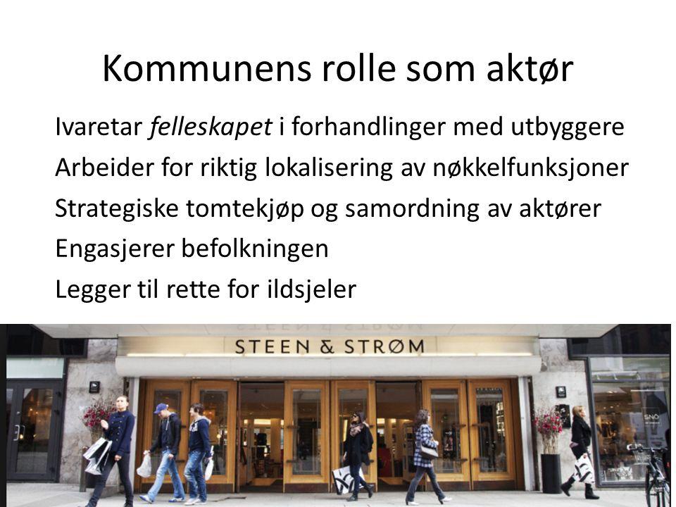 Kommunens rolle som aktør Ivaretar felleskapet i forhandlinger med utbyggere Arbeider for riktig lokalisering av nøkkelfunksjoner Strategiske tomtekjøp og samordning av aktører Engasjerer befolkningen Legger til rette for ildsjeler