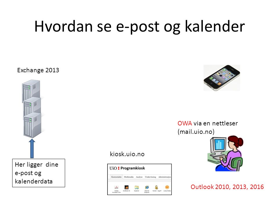 Hvordan se e-post og kalender Exchange 2013 Outlook 2010, 2013, 2016 OWA via en nettleser (mail.uio.no) kiosk.uio.no Her ligger dine e-post og kalenderdata