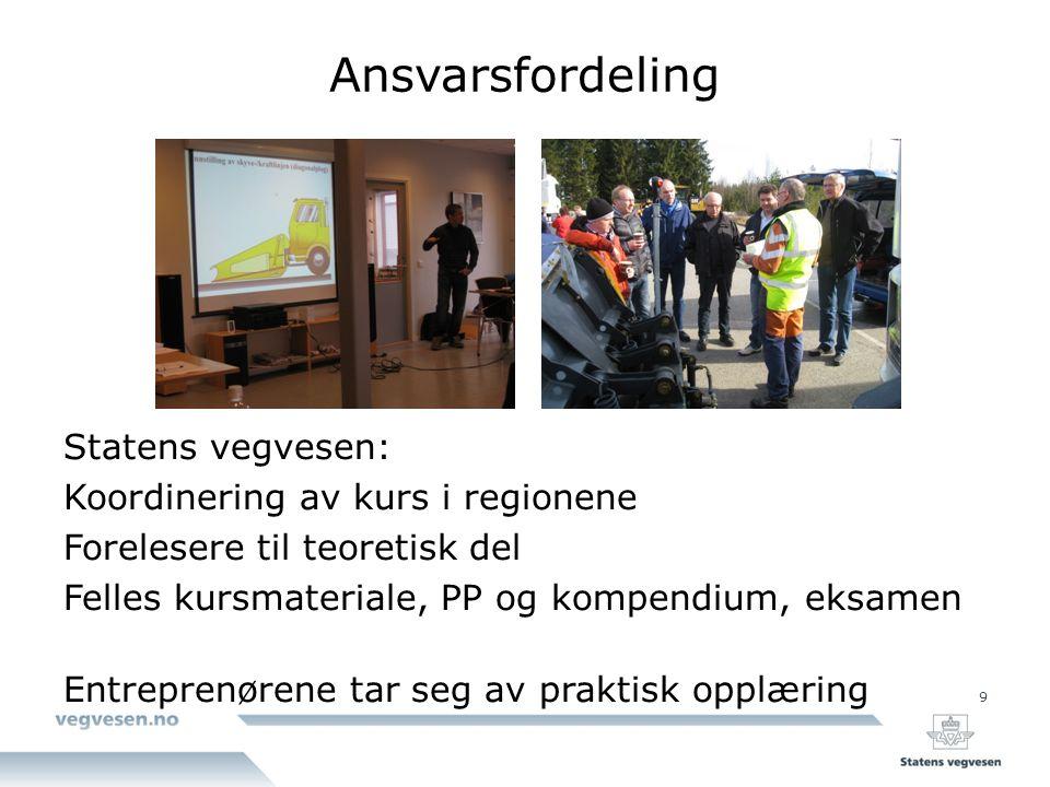 9 Ansvarsfordeling Statens vegvesen: Koordinering av kurs i regionene Forelesere til teoretisk del Felles kursmateriale, PP og kompendium, eksamen Ent