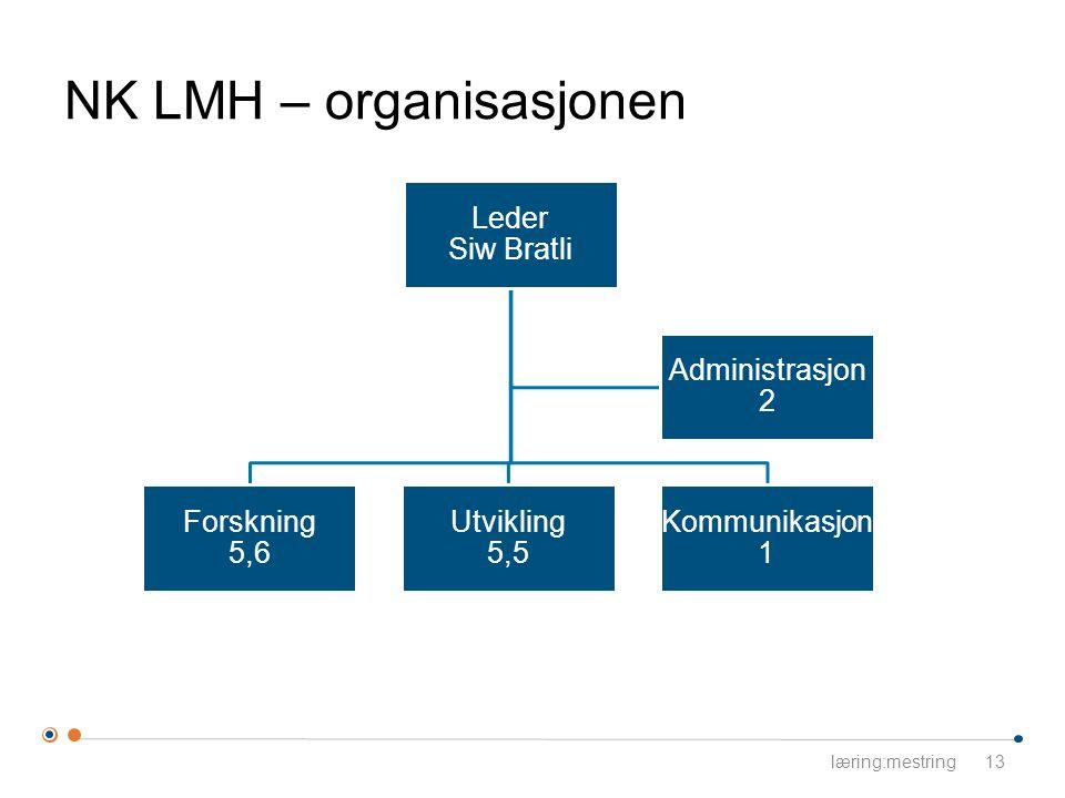 NK LMH – organisasjonen læring:mestring13 Leder Siw Bratli Forskning 5,6 Utvikling 5,5 Kommunikasjon 1 Administrasjon 2
