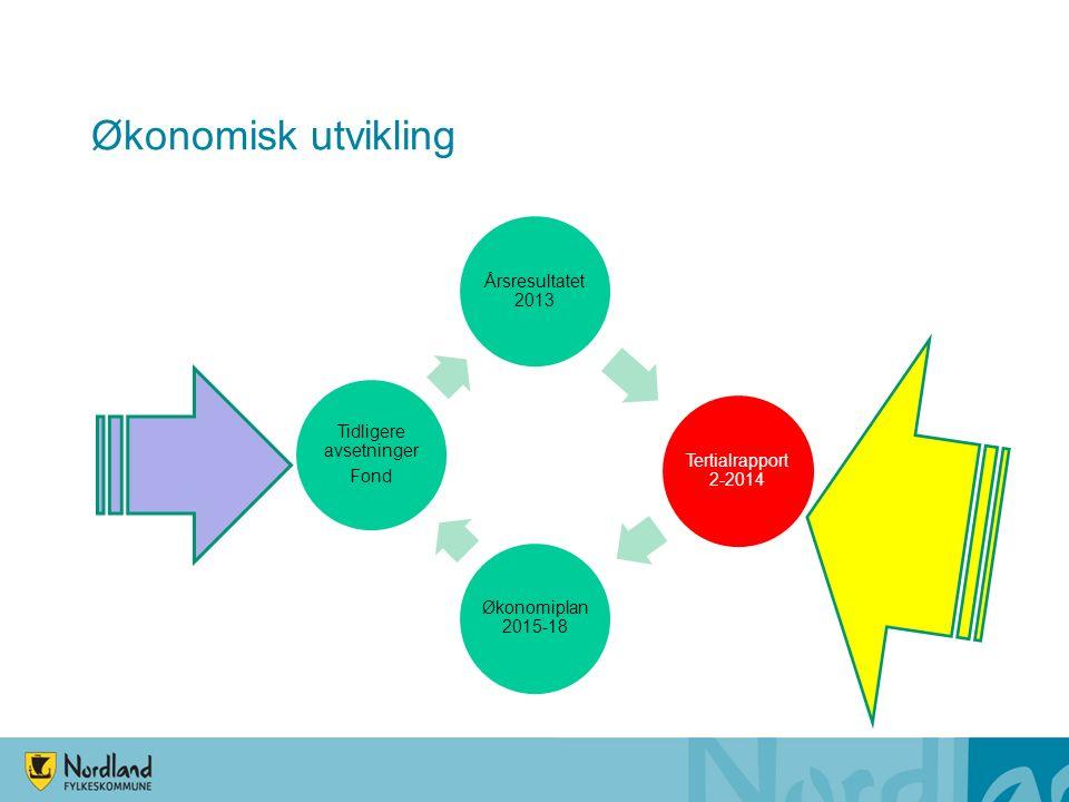 Økonomisk utvikling Årsresultatet 2013 Tertialrapport 2-2014 Økonomiplan 2015-18 Tidligere avsetninger Fond